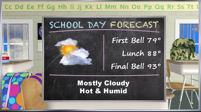 School Day Forecast - August 14, 2017