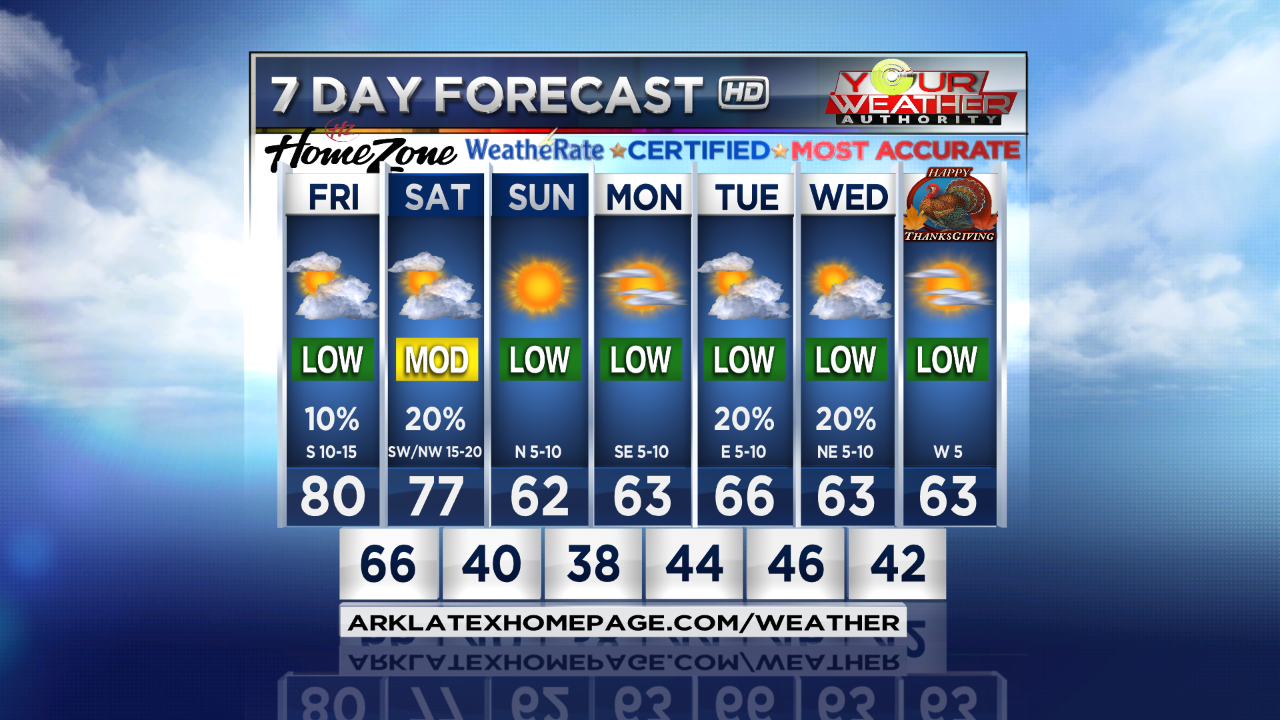 7Day Planner MAIN_1510919330882.png