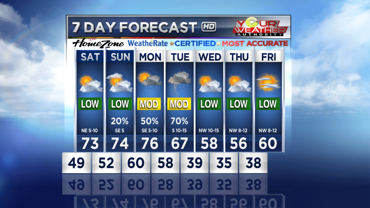 7Day Planner MAIN_1512166833789.png