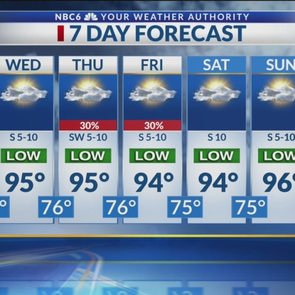 NBC 6 News Today Early Weather AM