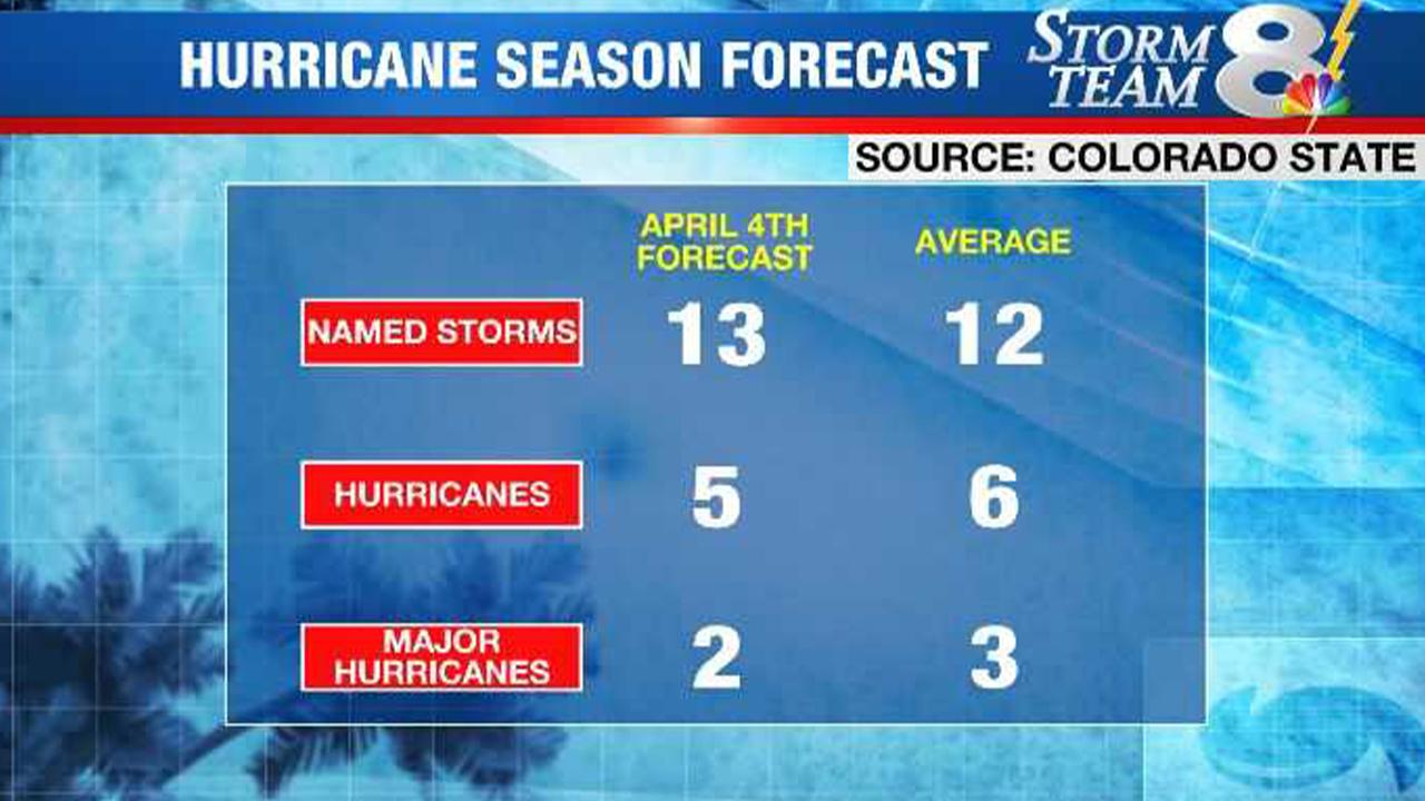 hurricane forecast_1554392267792.jpg-846652698.jpg