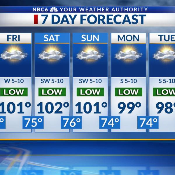 Partly cloudy and hot Friday   a late-day storm possible for
